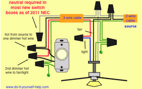 readingrat net page 34 free wiring diagram for your inspirations The Cadet Wiring Diagram Hot One wiring diagram for light kit on ceiling fan Landa Hot Wiring-Diagram