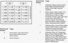 solved show me the fuse box please fixya Gmc Jimmy Fuse Box show me the fuse box please 5_3_2012_1_32_47_pm gif 1995 gmc jimmy fuse box