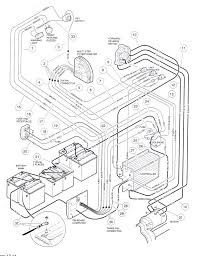 cushman truckster wiring diagram nilza net on simple electrical schematics