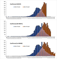 Report of <b>the WHO</b>-China Joint Mission on Coronavirus Disease ...