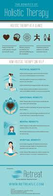 the benefits of holistic therapy infographic holistic rehabilitation infographic