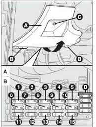 alfa romeo to fuse box diagram location amperage alfa romeo 156 fuse box location diagram dashboard