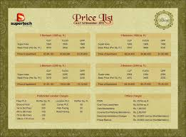 india launched kitchen fittings supertech albaria price list supertech albaria price list supertech al