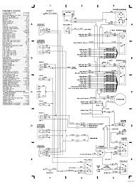 wiring diagram 95 jeep yj wiring wiring diagrams