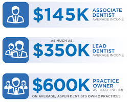 dentist career development resources aspen dental jobs above average compensation packages support your quality of life