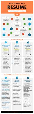 flow chart how to start a resume resume genius how to start your resume flow chart
