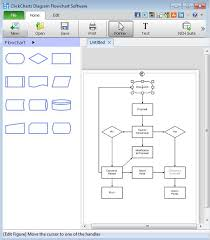 free flow chart maker software   downloadcloudclickcharts diagram flowchart software  download