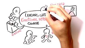 leading emotional intelligence in the workplace leading emotional intelligence in the workplace