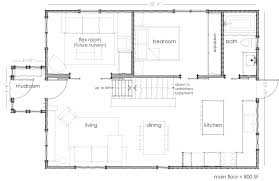 Design   CHEZERBEYDesign  the plan