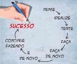 Resultado de imagem para sucesso