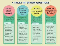 best ideas about frequently asked interview questions on interview questions