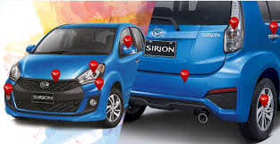 Image result for gambar sirion