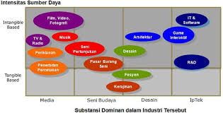 Image result for Sumber Daya Insani