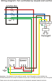 wiring diagram touch lamp wiring image wiring diagram touch lamp switch replace diagram all about repair and wiring on wiring diagram touch lamp