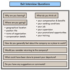 staff turnover exit interview questions