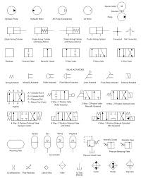 hydraulic  pneumatic and electrical schematic softwarehydraulic schematic symbols