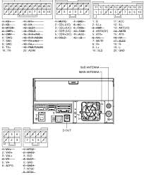 wiring diagram for pioneer stereo the wiring diagram pioneer car radio stereo audio wiring diagram autoradio connector wiring diagram