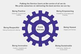 aims and core values corevalues new