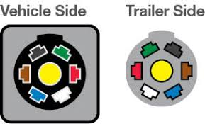 7 blade truck wiring diagram wiring diagram and schematic design 7 blade wiring diagram