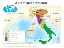 Resultado de imagem para unificação da italia