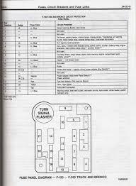 fuse block diagram 1982 f350 ford truck enthusiasts forums 2000 F350 7 3 Fuse Box Diagram hope it helps 2000 ford f350 7.3 fuse box diagram