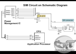 how do sim card works on mobile phones circuit cellphone sim circuit schematic diagram >< a>< div><br