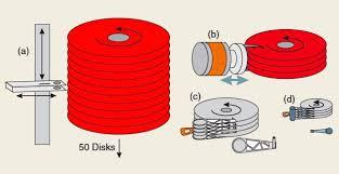 <b>Жесткий</b> диск (<b>магнитный накопитель</b>, винчестер, HDD)