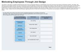 motivating employees through job design job design com motivating employees through job design job design is used when a manager suspects that the type of work an employee performs or characteristics of the