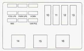 1996 buick regal fuse box diagram 1996 image buick regal mk3 third generation 1996 fuse box diagram auto