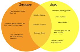 greasers socs venn