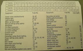 2008 bmw 525i fuse box diagram similiar bmw x3 fuse box diagram keywords moreover bmw 325i fuse box diagram on 2008 bmw