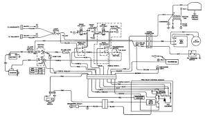 john deere 318 starter wiring diagram john image john deere 318 starter wiring diagram wiring diagram on john deere 318 starter wiring diagram