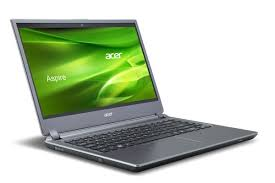 Driver For Acer Aspire 3680 Windows Vista