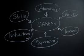 how an online degree can help you switch careers job hunter networks 13903383227 d5610d840a o