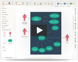 uml diagrams online   online uml tool   uml diagram creator   createlydraw uml diagrams online using web based uml tools