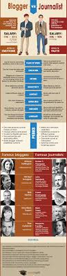 blogger vs journalist the ultimate debate solved infographic blogger vs journalist infographic