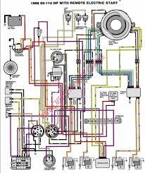 115 mercury outboard wiring diagram images wiring engine ignition 115 mercury outboard wiring diagram images wiring engine ignition system diagram furthermore 115 mercury 4 stroke outboard parts hp evinrude wiring
