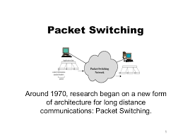 packet switchingpacket switchingaround   research began on a new form of architecture for long distance communications introduction packet switching refers
