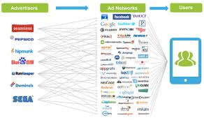 native mobile ad networks