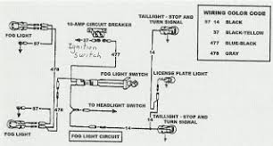 wiring diagram car fog lights wiring image wiring the care and feeding of ponies fog light wiring on wiring diagram car fog lights