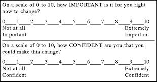 diabetes spectrum the importance confidence ruler