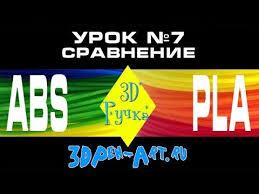 🤑 Something is. <b>Катушка Premium</b> PLA-<b>пластика Raise3D</b> 1.75 мм ...