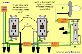 light switch outlet wiring diagram wiring diagram how do i connect a gfci outlet to single pole light switch