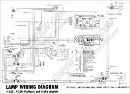 wiring diagram f brake light wiring diagram f brake 1989 ford f250 tail light wiring diagram wiring diagram and