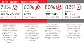 redline group culture passionate about people to out more about what its like to work for redline and current opportunities join redline or contact our dedicated training recruitment