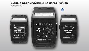 <b>Автомобильные Глонасс-GPS часы Pandora</b> RW-04 купить в ...