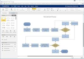 flowcharts for mac  the best softwarebest flowchart software for mac   smartdraw