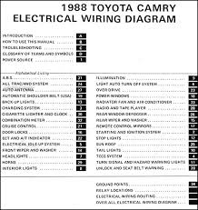 1989 toyota camry wiring diagram 1989 image wiring 1988 toyota camry wiring diagram manual original on 1989 toyota camry wiring diagram