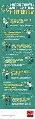 images about interview tips on  job interviews  7 questions candidates should ask interviews are for the employee and