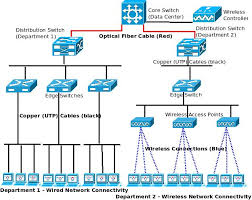 wiring diagram for network wiring wiring diagrams online wiring diagram for network